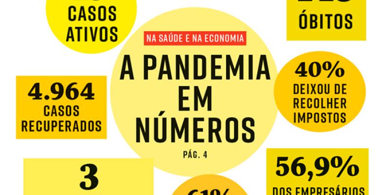 A pandemia em números